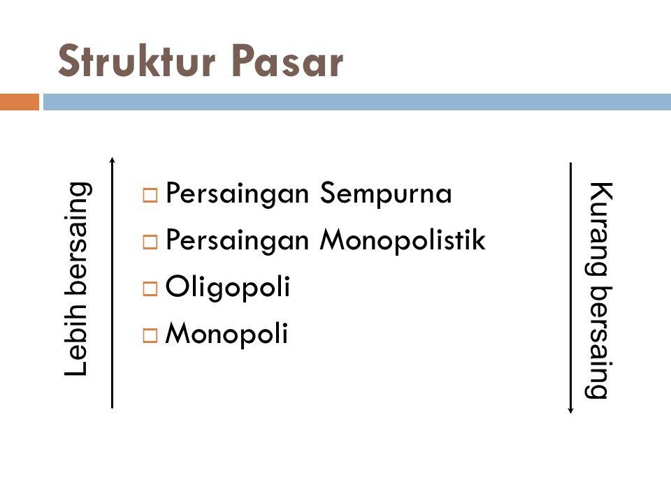Struktur Pasar  Persaingan Sempurna  Persaingan Monopolistik  Oligopoli  Monopoli Lebih bersaing Kurang bersaing