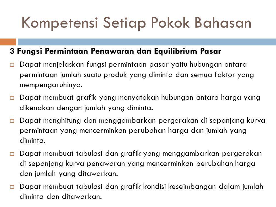 Kompetensi Setiap Pokok Bahasan 3 Fungsi Permintaan Penawaran dan Equilibrium Pasar  Dapat menjelaskan fungsi permintaan pasar yaitu hubungan antara