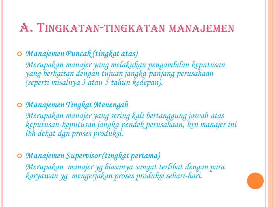 A. T INGKATAN - TINGKATAN MANAJEMEN Manajemen Puncak (tingkat atas) Merupakan manajer yang melakukan pengambilan keputusan yang berkaitan dengan tujua