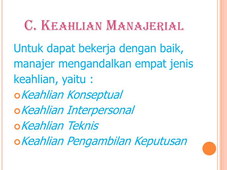 C. K EAHLIAN M ANAJERIAL Untuk dapat bekerja dengan baik, manajer mengandalkan empat jenis keahlian, yaitu : Keahlian Konseptual Keahlian Interpersona