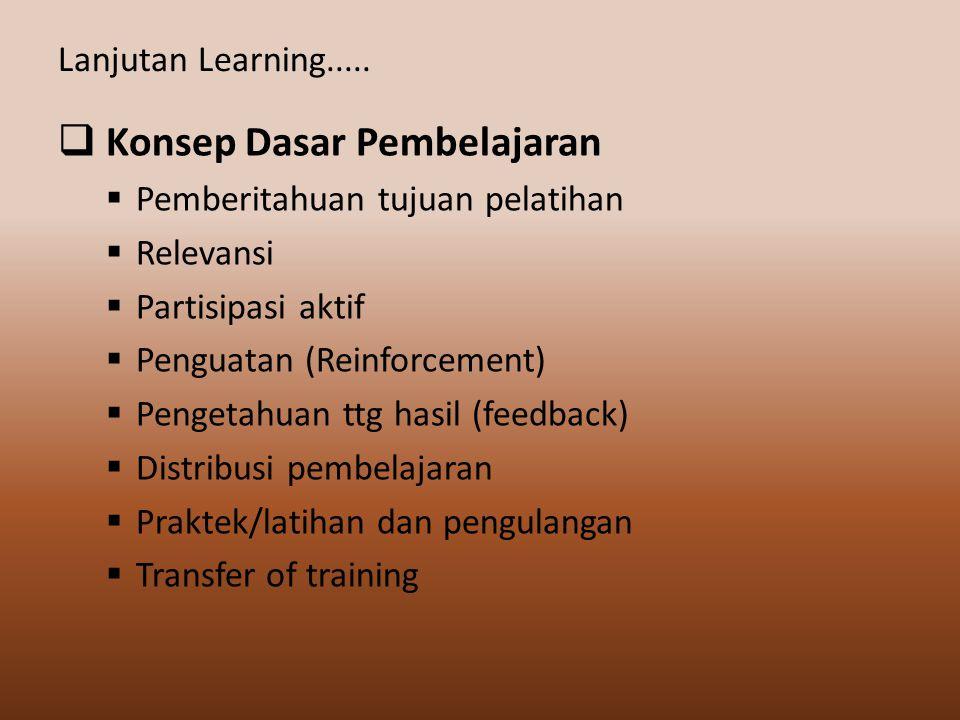 Lanjutan Learning.....