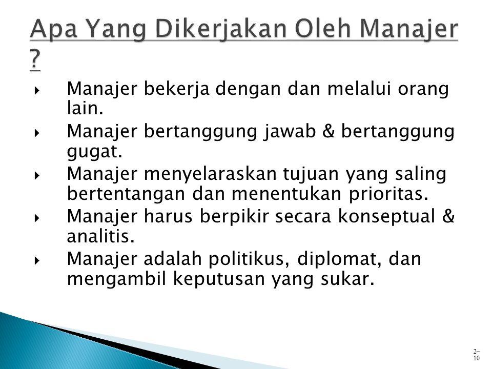 MManajer bekerja dengan dan melalui orang lain. MManajer bertanggung jawab & bertanggung gugat. MManajer menyelaraskan tujuan yang saling berten