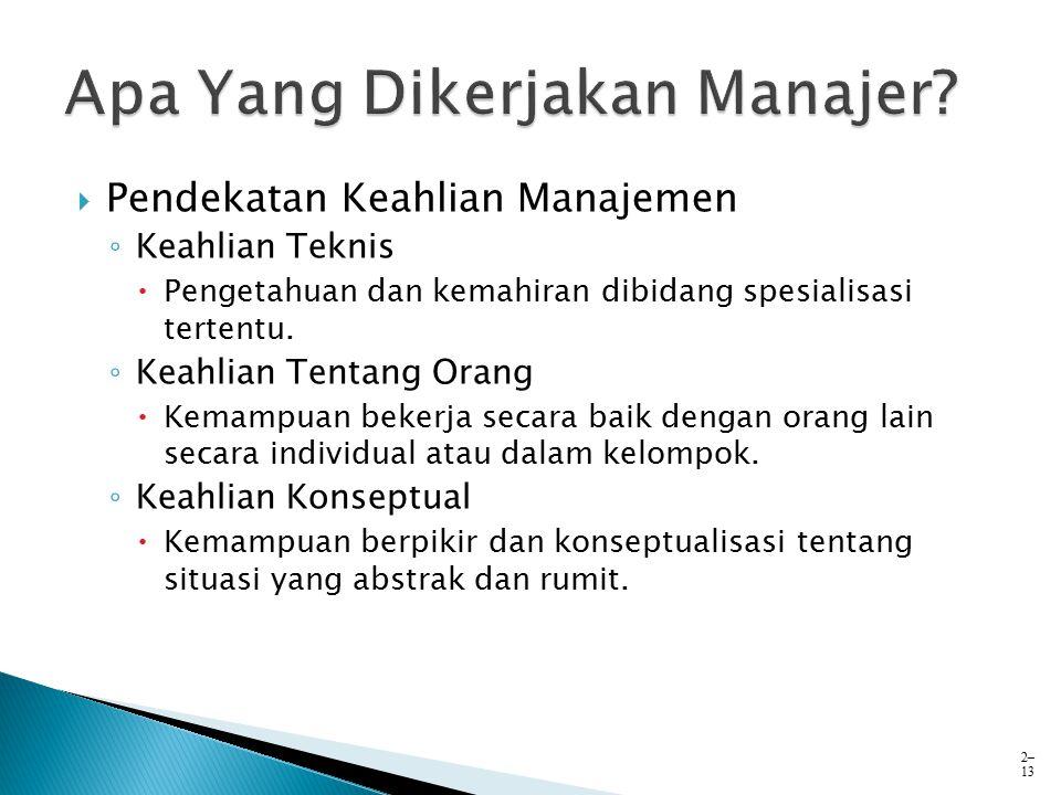  Pendekatan Keahlian Manajemen ◦ Keahlian Teknis  Pengetahuan dan kemahiran dibidang spesialisasi tertentu. ◦ Keahlian Tentang Orang  Kemampuan bek
