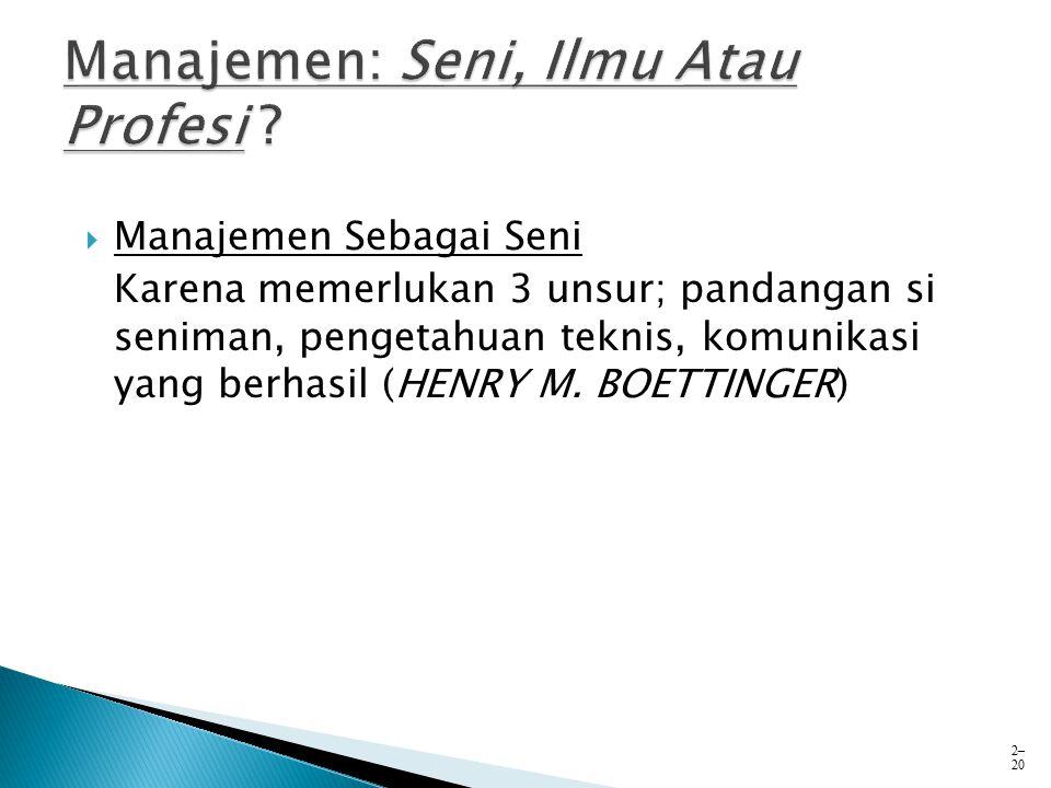  Manajemen Sebagai Seni Karena memerlukan 3 unsur; pandangan si seniman, pengetahuan teknis, komunikasi yang berhasil (HENRY M. BOETTINGER) 2– 20