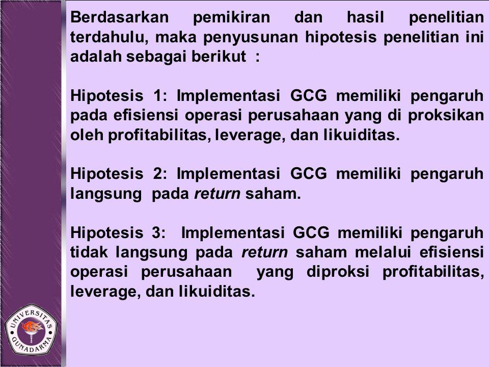 Berdasarkan pemikiran dan hasil penelitian terdahulu, maka penyusunan hipotesis penelitian ini adalah sebagai berikut : Hipotesis 1: Implementasi GCG