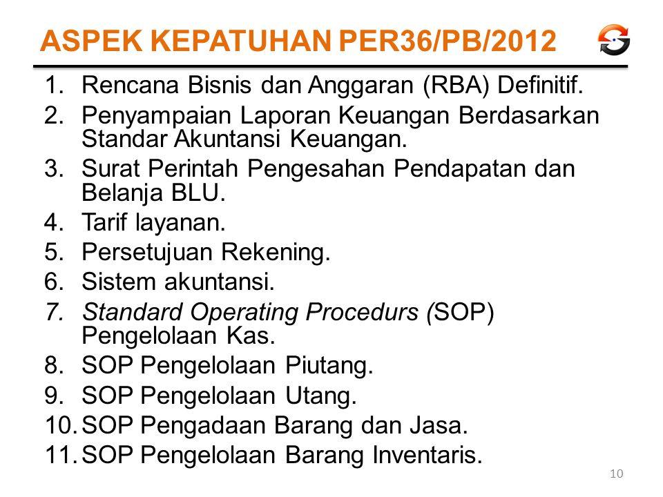 ASPEK KEPATUHAN PER36/PB/2012 1.Rencana Bisnis dan Anggaran (RBA) Definitif. 2.Penyampaian Laporan Keuangan Berdasarkan Standar Akuntansi Keuangan. 3.