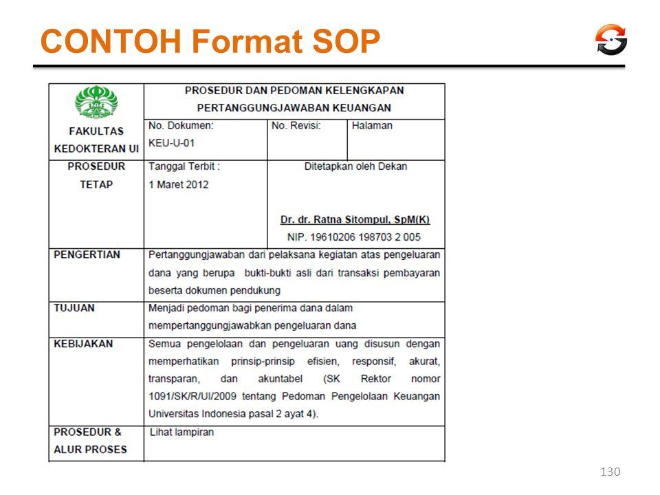 CONTOH Format SOP 130