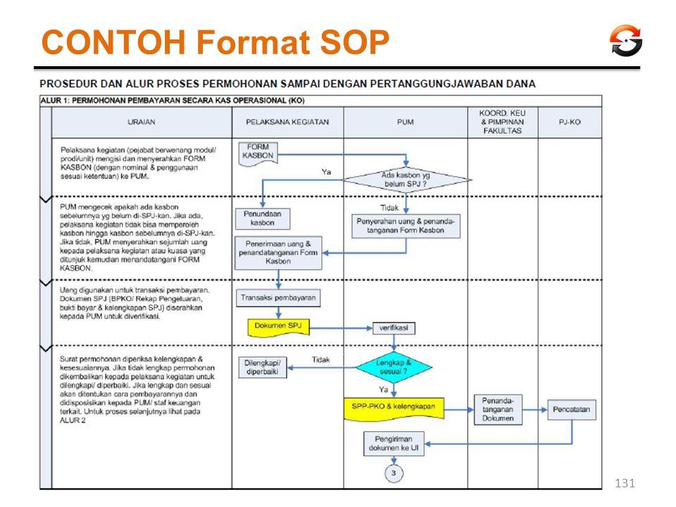 CONTOH Format SOP 131