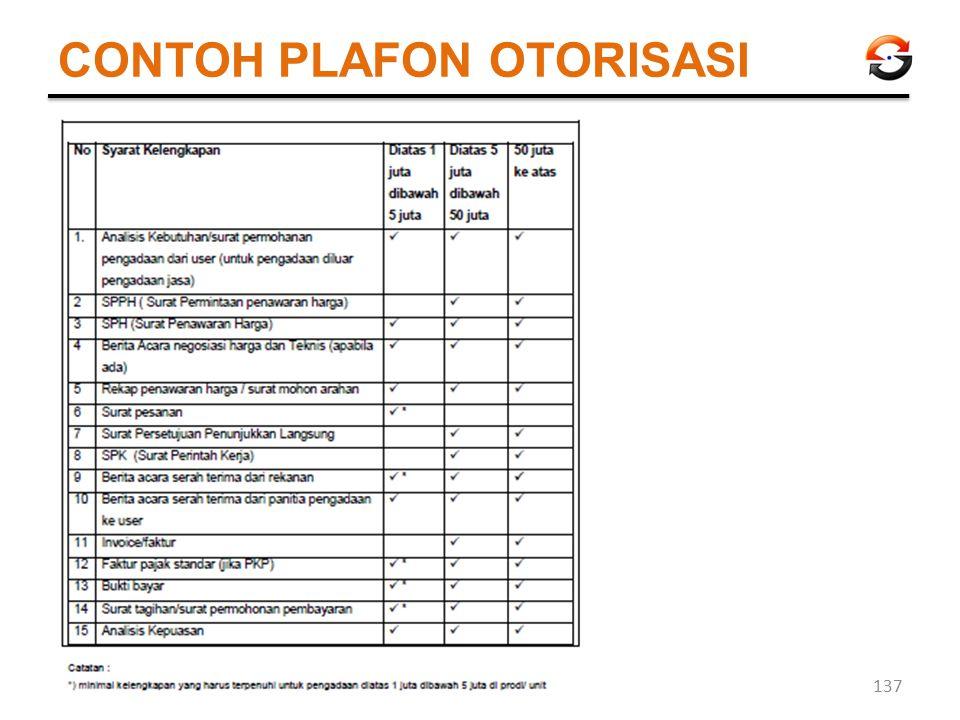 CONTOH PLAFON OTORISASI 137