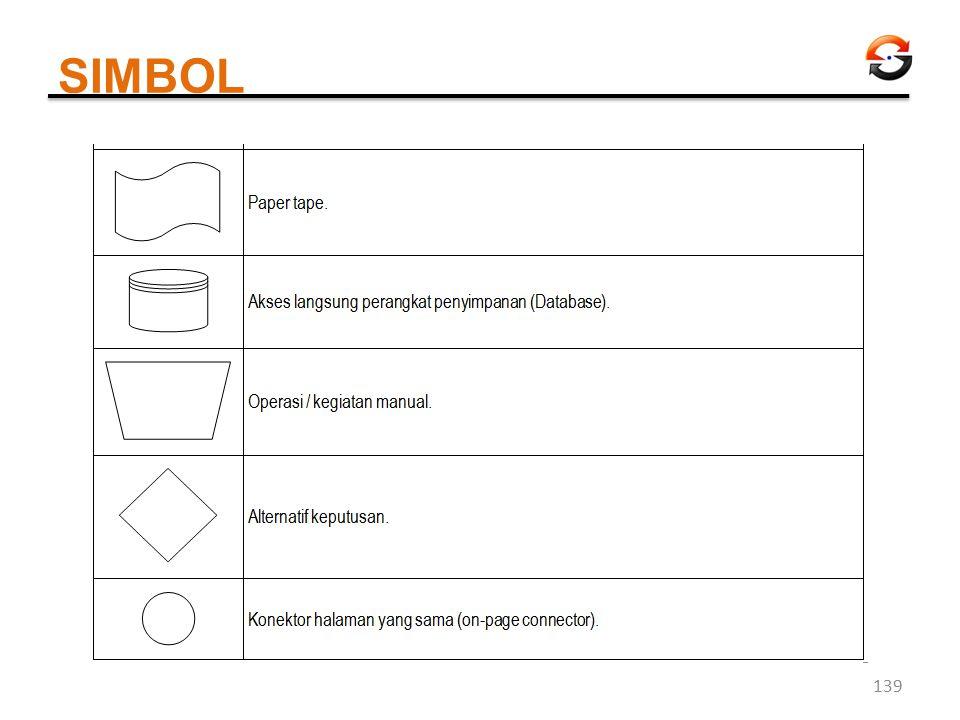 SIMBOL 139