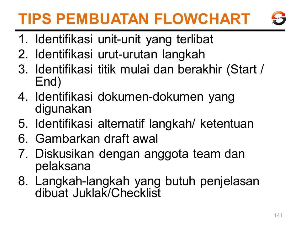 TIPS PEMBUATAN FLOWCHART 1.Identifikasi unit-unit yang terlibat 2.Identifikasi urut-urutan langkah 3.Identifikasi titik mulai dan berakhir (Start / En