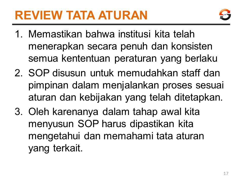REVIEW TATA ATURAN 1.Memastikan bahwa institusi kita telah menerapkan secara penuh dan konsisten semua kententuan peraturan yang berlaku 2.SOP disusun