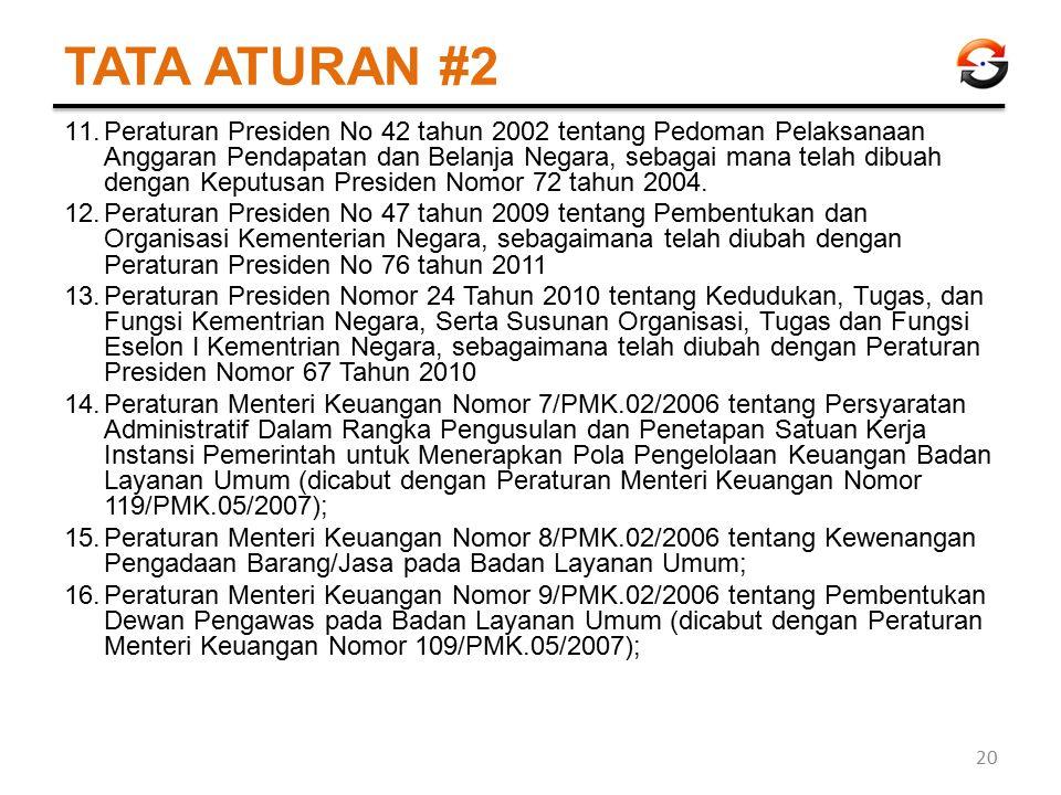 TATA ATURAN #2 11.Peraturan Presiden No 42 tahun 2002 tentang Pedoman Pelaksanaan Anggaran Pendapatan dan Belanja Negara, sebagai mana telah dibuah de