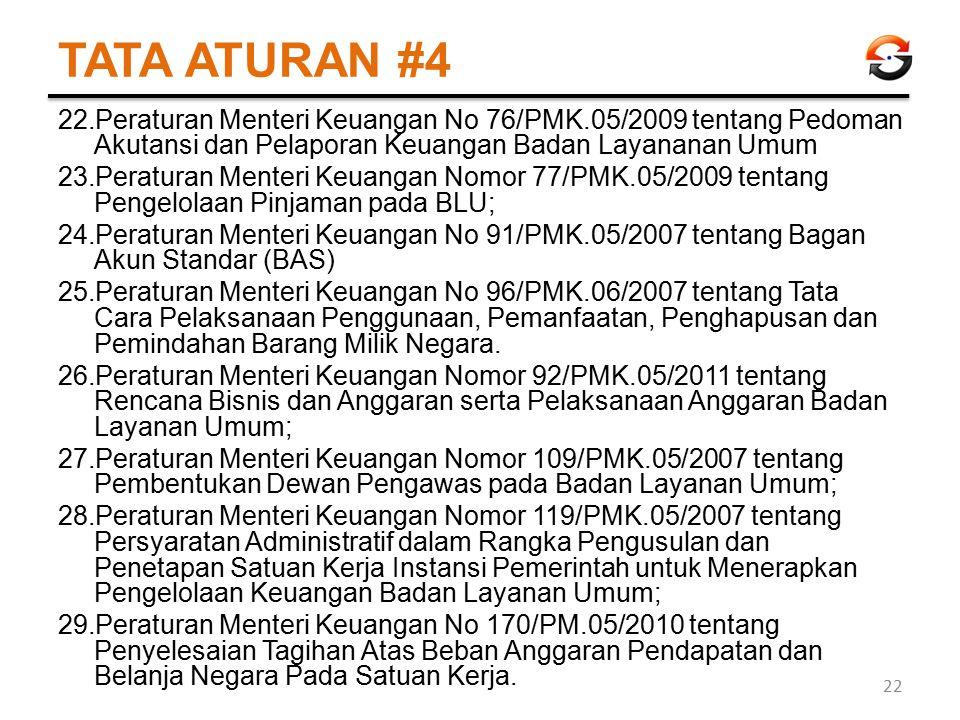 TATA ATURAN #4 22.Peraturan Menteri Keuangan No 76/PMK.05/2009 tentang Pedoman Akutansi dan Pelaporan Keuangan Badan Layananan Umum 23.Peraturan Mente