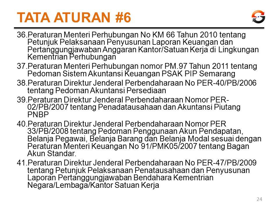 TATA ATURAN #6 36.Peraturan Menteri Perhubungan No KM 66 Tahun 2010 tentang Petunjuk Pelaksanaan Penyusunan Laporan Keuangan dan Pertanggungjawaban An