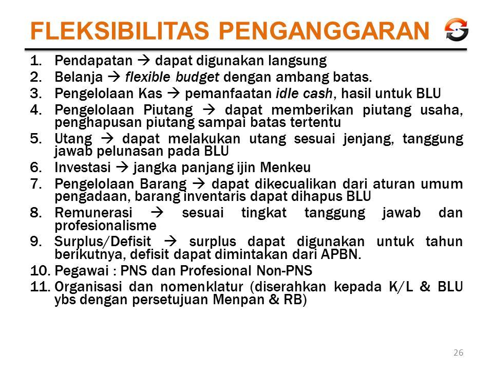 FLEKSIBILITAS PENGANGGARAN 1.Pendapatan  dapat digunakan langsung 2.Belanja  flexible budget dengan ambang batas. 3.Pengelolaan Kas  pemanfaatan id