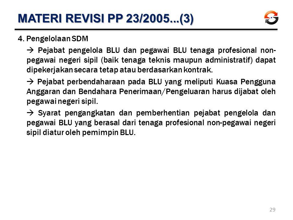 MATERI REVISI PP 23/2005...(3) 4.Pengelolaan SDM  Pejabat pengelola BLU dan pegawai BLU tenaga profesional non- pegawai negeri sipil (baik tenaga tek