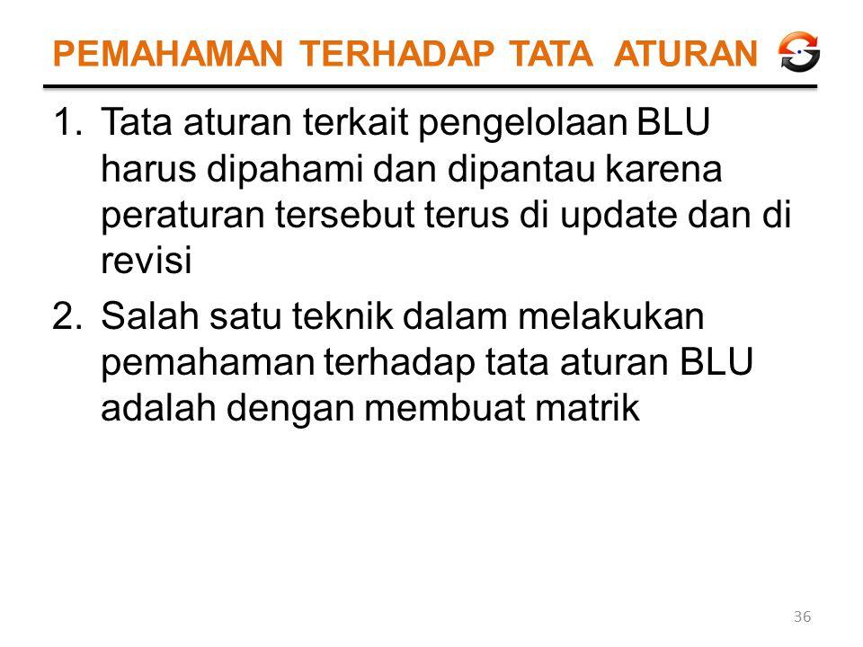 PEMAHAMAN TERHADAP TATA ATURAN 1.Tata aturan terkait pengelolaan BLU harus dipahami dan dipantau karena peraturan tersebut terus di update dan di revi