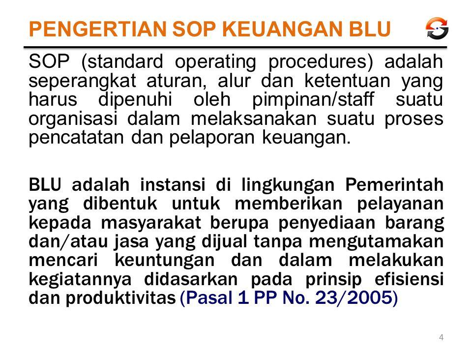 PENGERTIAN SOP KEUANGAN BLU SOP (standard operating procedures) adalah seperangkat aturan, alur dan ketentuan yang harus dipenuhi oleh pimpinan/staff