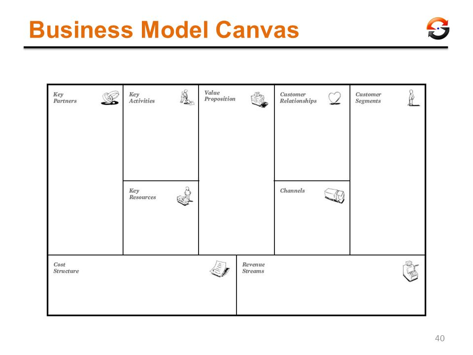 Business Model Canvas 40