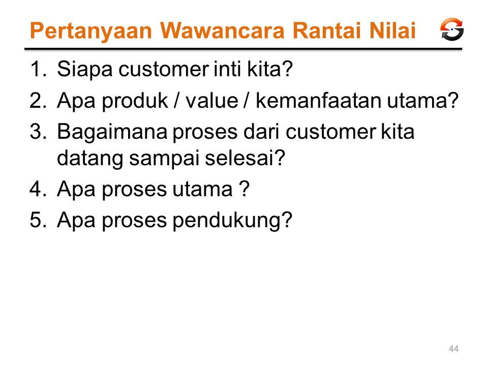 Pertanyaan Wawancara Rantai Nilai 1.Siapa customer inti kita? 2.Apa produk / value / kemanfaatan utama? 3.Bagaimana proses dari customer kita datang s