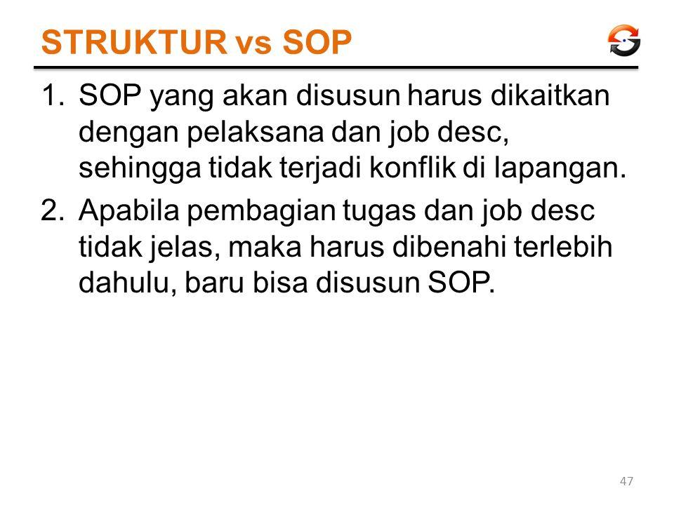 STRUKTUR vs SOP 1.SOP yang akan disusun harus dikaitkan dengan pelaksana dan job desc, sehingga tidak terjadi konflik di lapangan. 2.Apabila pembagian