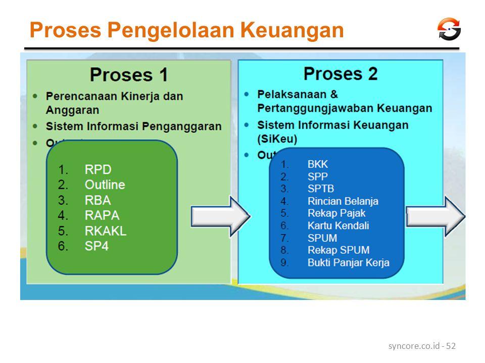 Proses Pengelolaan Keuangan syncore.co.id - 52