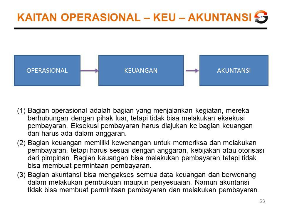 KAITAN OPERASIONAL – KEU – AKUNTANSI (1)Bagian operasional adalah bagian yang menjalankan kegiatan, mereka berhubungan dengan pihak luar, tetapi tidak