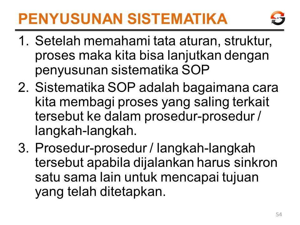 PENYUSUNAN SISTEMATIKA 1.Setelah memahami tata aturan, struktur, proses maka kita bisa lanjutkan dengan penyusunan sistematika SOP 2.Sistematika SOP a