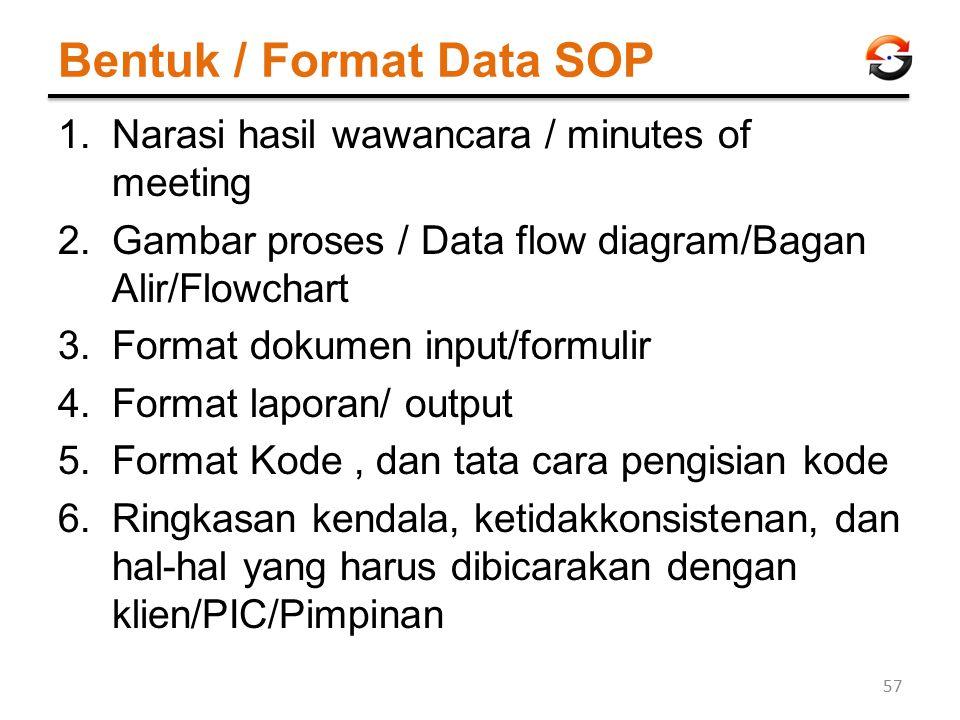 Bentuk / Format Data SOP 1.Narasi hasil wawancara / minutes of meeting 2.Gambar proses / Data flow diagram/Bagan Alir/Flowchart 3.Format dokumen input