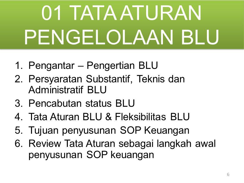 01 TATA ATURAN PENGELOLAAN BLU 1.Pengantar – Pengertian BLU 2.Persyaratan Substantif, Teknis dan Administratif BLU 3.Pencabutan status BLU 4.Tata Atur