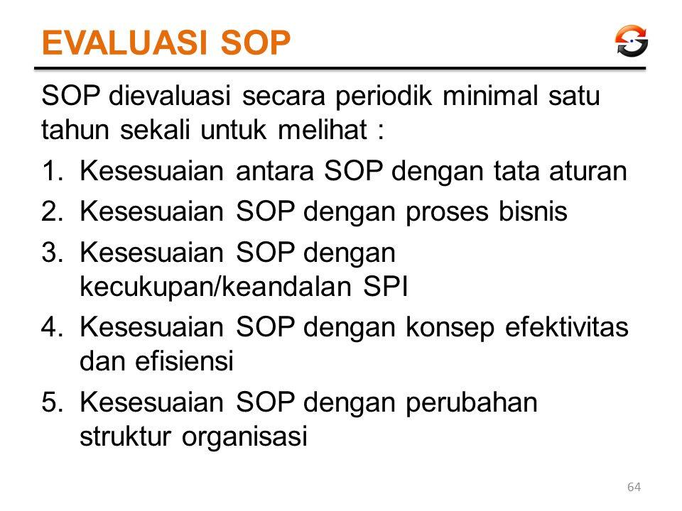 EVALUASI SOP SOP dievaluasi secara periodik minimal satu tahun sekali untuk melihat : 1.Kesesuaian antara SOP dengan tata aturan 2.Kesesuaian SOP deng