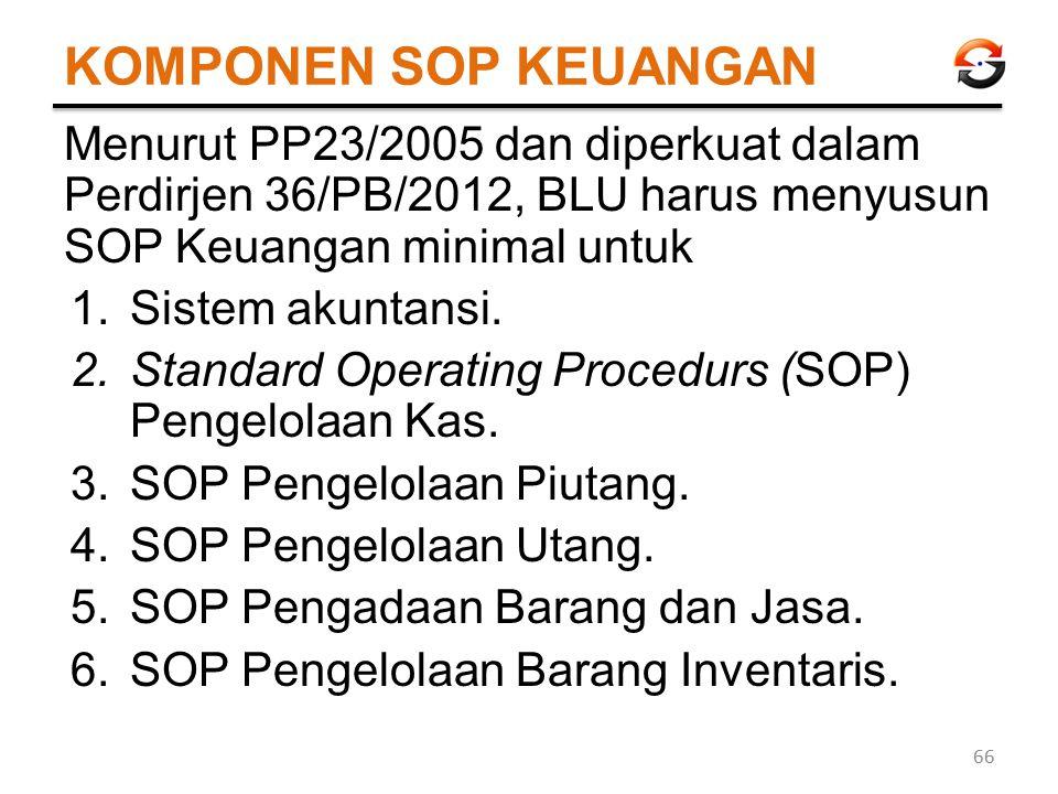 KOMPONEN SOP KEUANGAN Menurut PP23/2005 dan diperkuat dalam Perdirjen 36/PB/2012, BLU harus menyusun SOP Keuangan minimal untuk 1.Sistem akuntansi. 2.