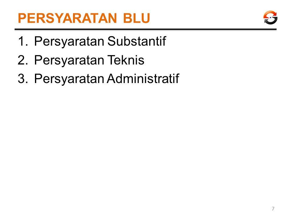 PERSYARATAN BLU 1.Persyaratan Substantif 2.Persyaratan Teknis 3.Persyaratan Administratif 7