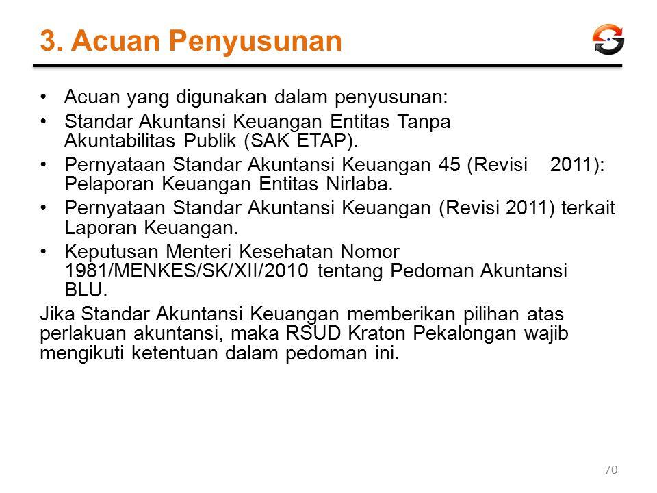 3. Acuan Penyusunan Acuan yang digunakan dalam penyusunan: Standar Akuntansi Keuangan Entitas Tanpa Akuntabilitas Publik (SAK ETAP). Pernyataan Standa