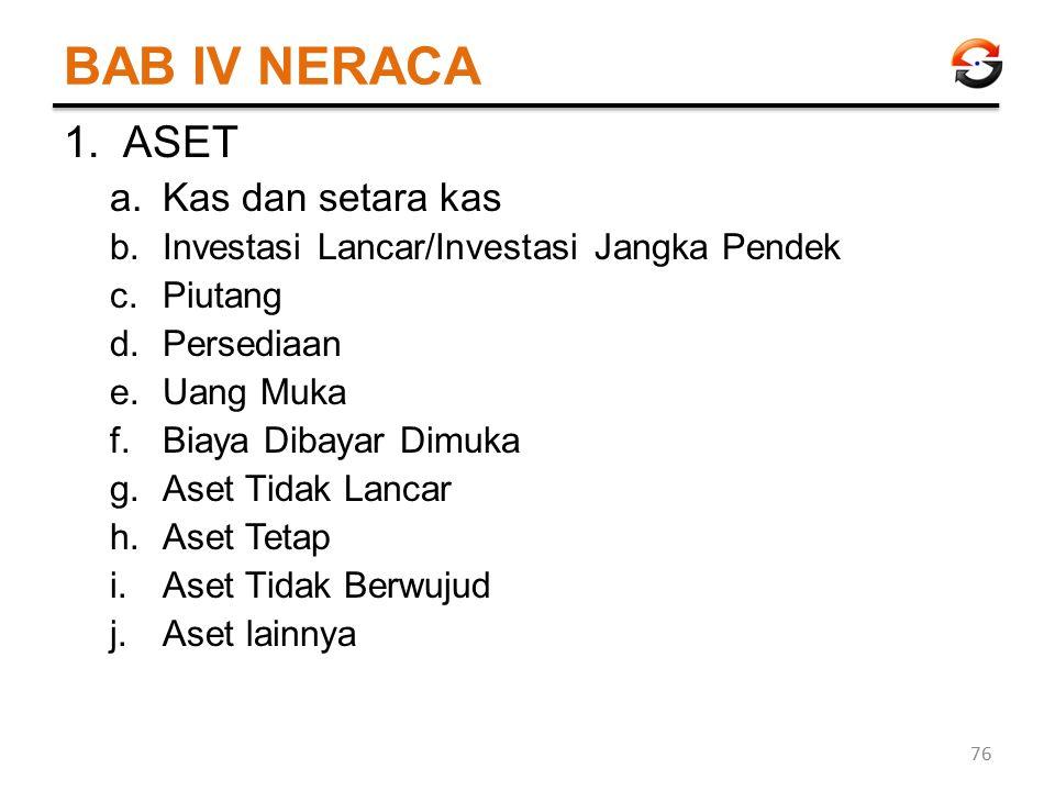 BAB IV NERACA 1.ASET a.Kas dan setara kas b.Investasi Lancar/Investasi Jangka Pendek c.Piutang d.Persediaan e.Uang Muka f.Biaya Dibayar Dimuka g.Aset