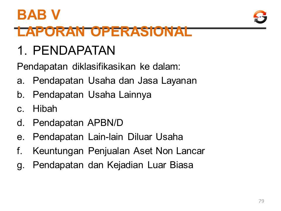 BAB V LAPORAN OPERASIONAL 1.PENDAPATAN Pendapatan diklasifikasikan ke dalam: a.Pendapatan Usaha dan Jasa Layanan b.Pendapatan Usaha Lainnya c.Hibah d.