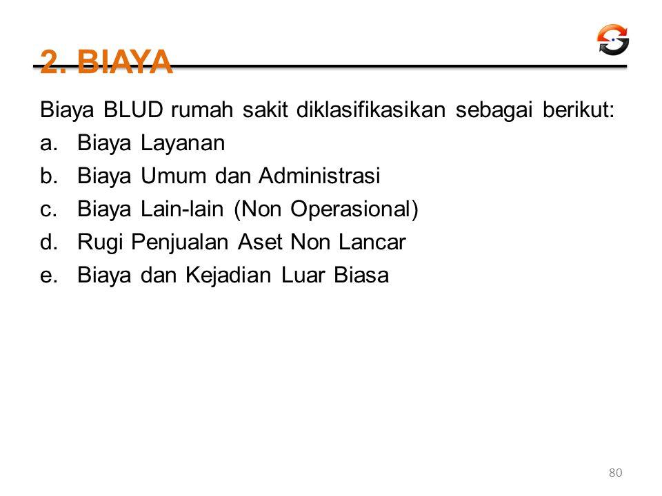 2. BIAYA Biaya BLUD rumah sakit diklasifikasikan sebagai berikut: a.Biaya Layanan b.Biaya Umum dan Administrasi c.Biaya Lain-lain (Non Operasional) d.