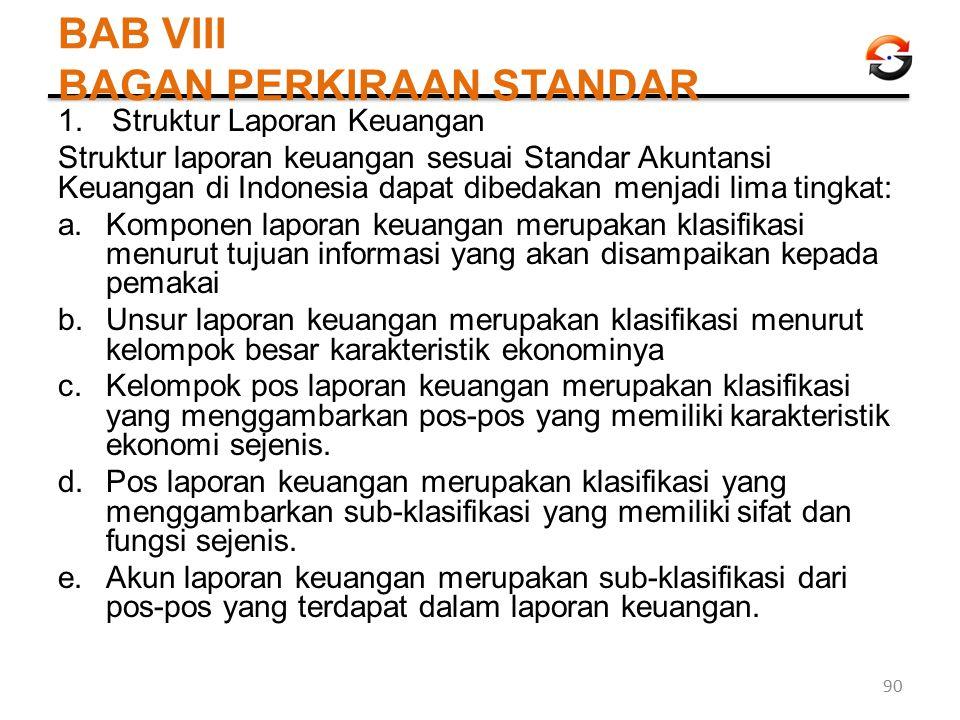 BAB VIII BAGAN PERKIRAAN STANDAR 1.Struktur Laporan Keuangan Struktur laporan keuangan sesuai Standar Akuntansi Keuangan di Indonesia dapat dibedakan