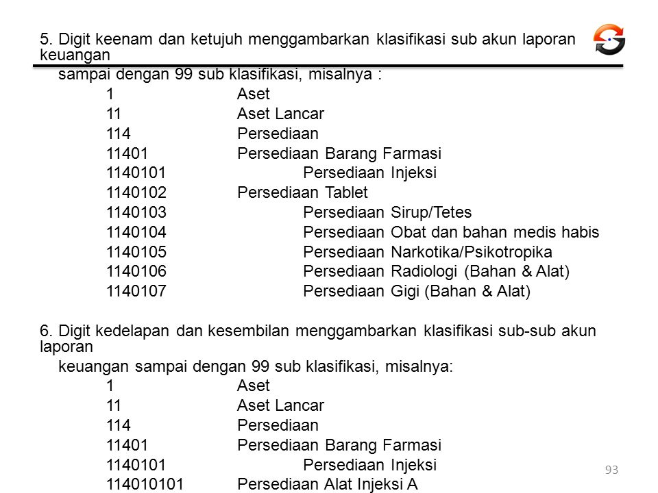 5. Digit keenam dan ketujuh menggambarkan klasifikasi sub akun laporan keuangan sampai dengan 99 sub klasifikasi, misalnya : 1 Aset 11 Aset Lancar 114