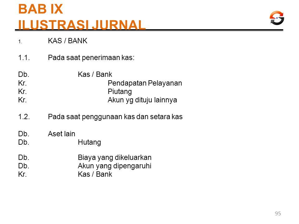 BAB IX ILUSTRASI JURNAL 1. KAS / BANK 1.1.Pada saat penerimaan kas: Db.Kas / Bank Kr. Pendapatan Pelayanan Kr. Piutang Kr. Akun yg dituju lainnya 1.2.