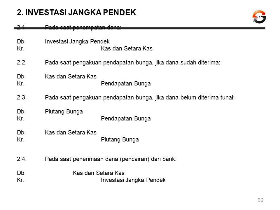 2. INVESTASI JANGKA PENDEK 2.1.Pada saat penempatan dana: Db. Investasi Jangka Pendek Kr.Kas dan Setara Kas 2.2.Pada saat pengakuan pendapatan bunga,