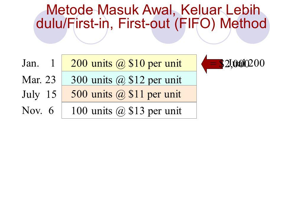 Metode Masuk Awal, Keluar Lebih dulu/First-in, First-out (FIFO) Method 200units @ $10 per unit 300units @ $12 per unit 500units @ $11 per unit 100unit
