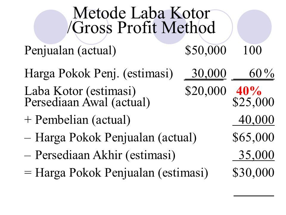 Penjualan (actual)$50,000100 Harga Pokok Penj. (estimasi) 30,000 60% Laba Kotor (estimasi)$20,000 40% Persediaan Awal (actual)$25,000 +Pembelian (actu