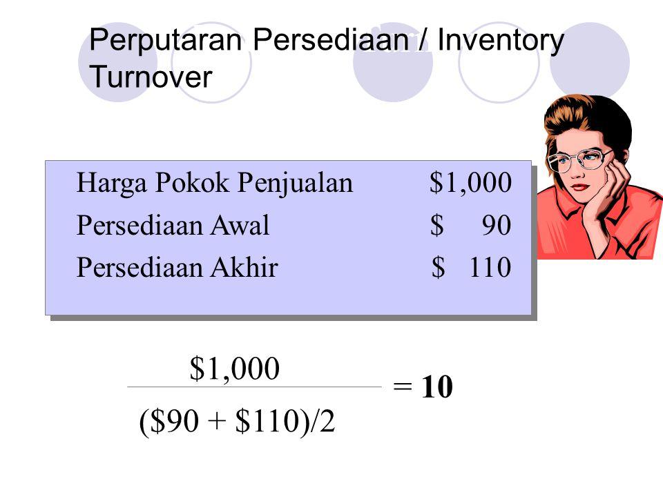 Harga Pokok Penjualan$1,000 Persediaan Awal$ 90 Persediaan Akhir$ 110 Harga Pokok Penjualan$1,000 Persediaan Awal$ 90 Persediaan Akhir$ 110 $1,000 ($9
