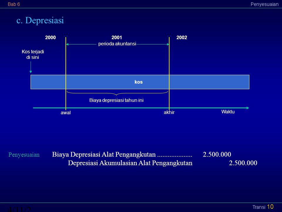 Bab 6Penyesuaian4/11/2015 Transi 10 c. Depresiasi perioda akuntansi 2002 awal akhir 20002001 Biaya depresiasi tahun ini Kos terjadi di sini kos Waktu