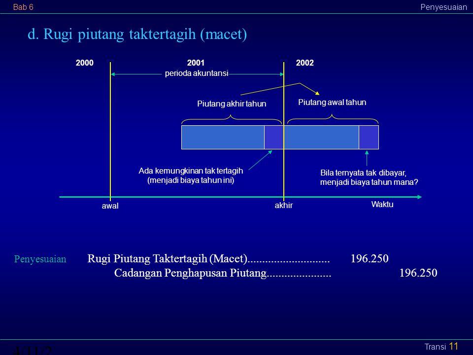 Bab 6Penyesuaian4/11/2015 Transi 11 d. Rugi piutang taktertagih (macet) perioda akuntansi 200220002001 Ada kemungkinan tak tertagih (menjadi biaya tah
