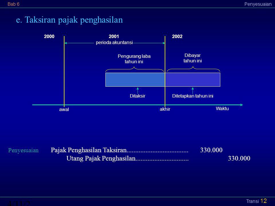 Bab 6Penyesuaian4/11/2015 Transi 12 e. Taksiran pajak penghasilan perioda akuntansi 2002 awal akhir 20002001 Ditaksir Pengurang laba tahun ini Waktu P