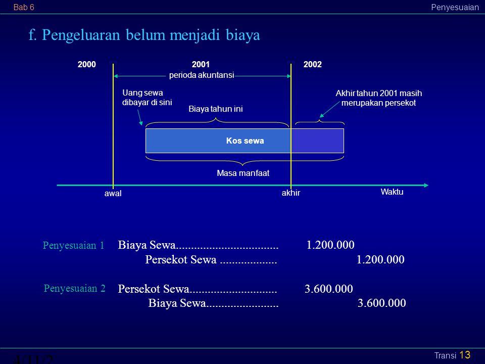 Bab 6Penyesuaian4/11/2015 Transi 13 f. Pengeluaran belum menjadi biaya perioda akuntansi 2002 awal akhir 20002001 Uang sewa dibayar di sini Biaya tahu