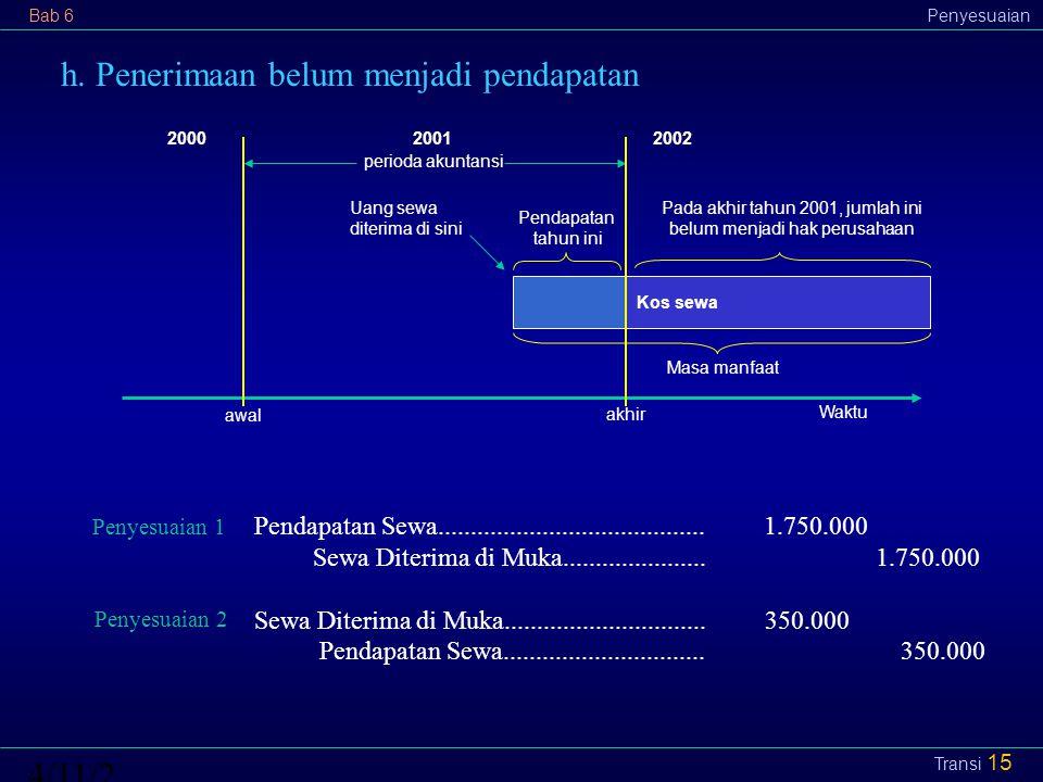 Bab 6Penyesuaian4/11/2015 Transi 15 h. Penerimaan belum menjadi pendapatan perioda akuntansi 2002 awal akhir 20002001 Uang sewa diterima di sini Penda